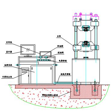 主机结构形式            双立柱双丝杠油缸下置式结构